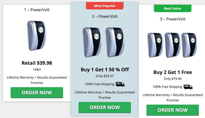 PowerVolt Price