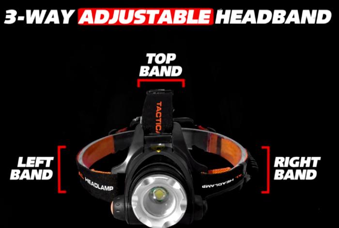 Elite Tactical Headlamp Review