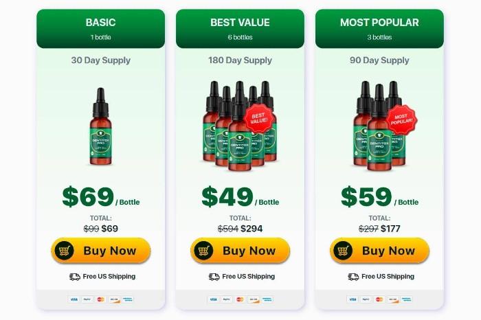 Dentitox Pro Price